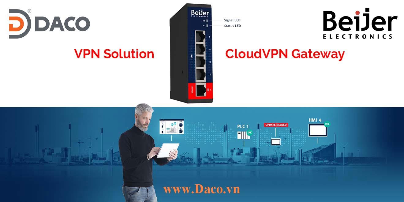 Giải Pháp Truy cập từ xa Vô Đối với CloudVPN Gateway Beijer