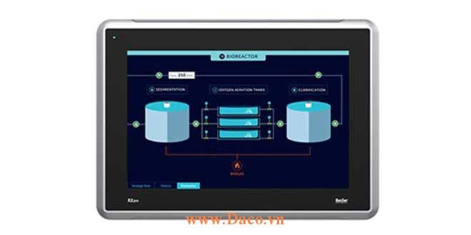 X2 Pro 12 Màn hình cảm ứng SCADA HMI Beijer 12 Inch Màu CE, FCC, KCC, DNV, KR, GL, LR, ABS, CCS