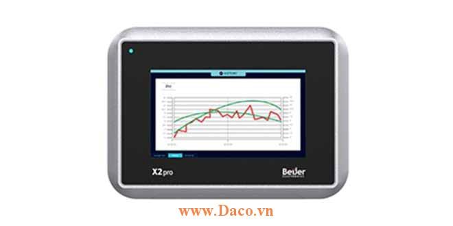 X2 Pro 4 Màn hình cảm ứng SCADA HMI Beijer 4 Inch Màu CE, FCC, KCC, DNV, KR, GL, LR, ABS, CCS