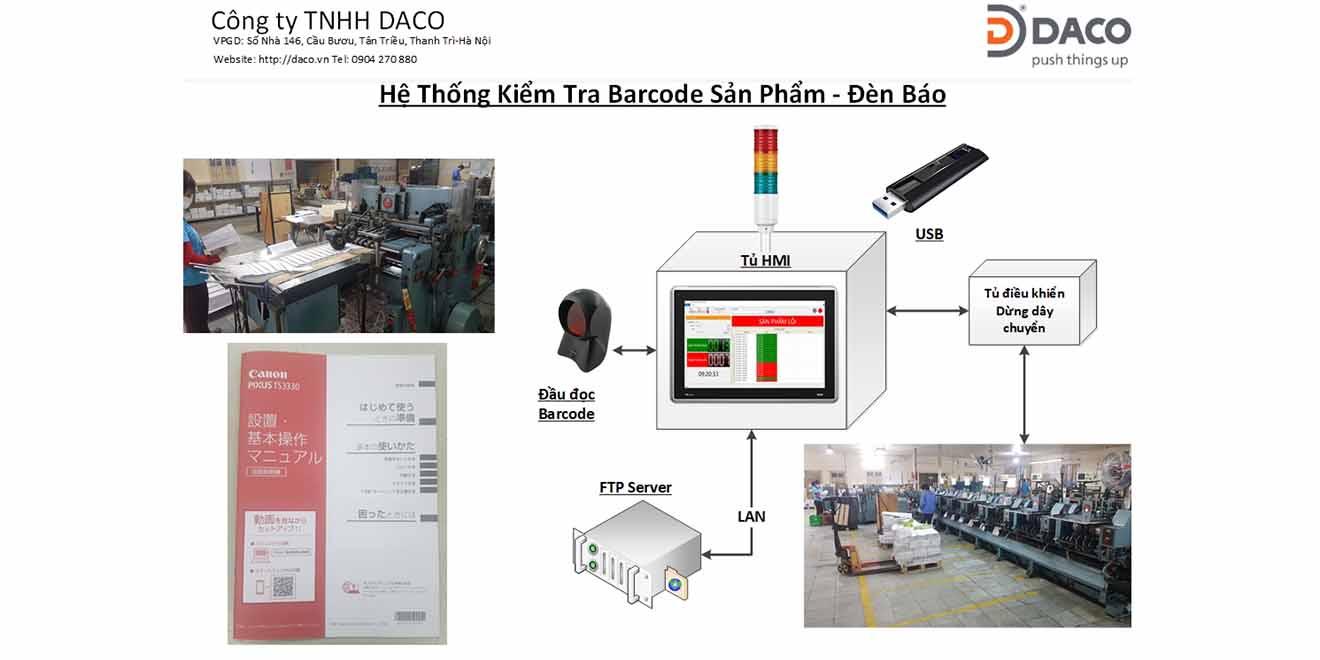 DBARCHECK-HMI-PRT Hệ thống kiểm tra Barcode sản phẩm in trong dây chuyền in đóng gói sách