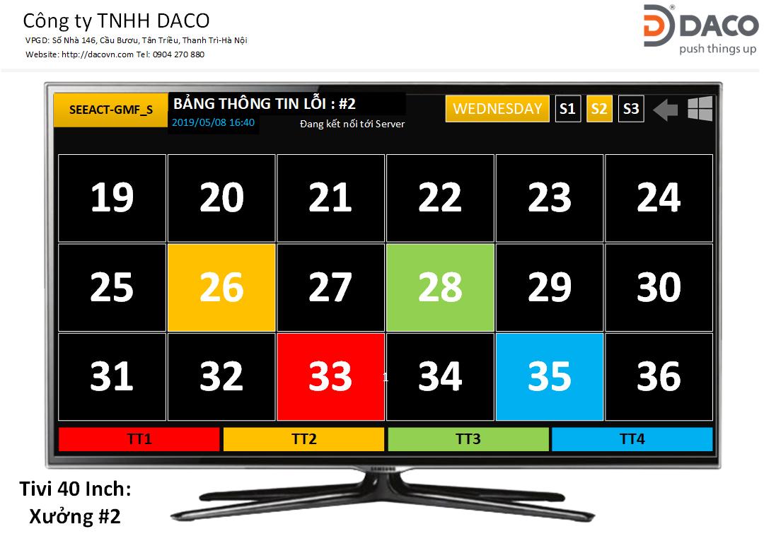 SEEACT-CNC-SCS-HMI Hệ thống gọi hỗ trợ, gọi nguyên vật liệu bằng màn hình cảm ứng HMI Beijer X2 Base