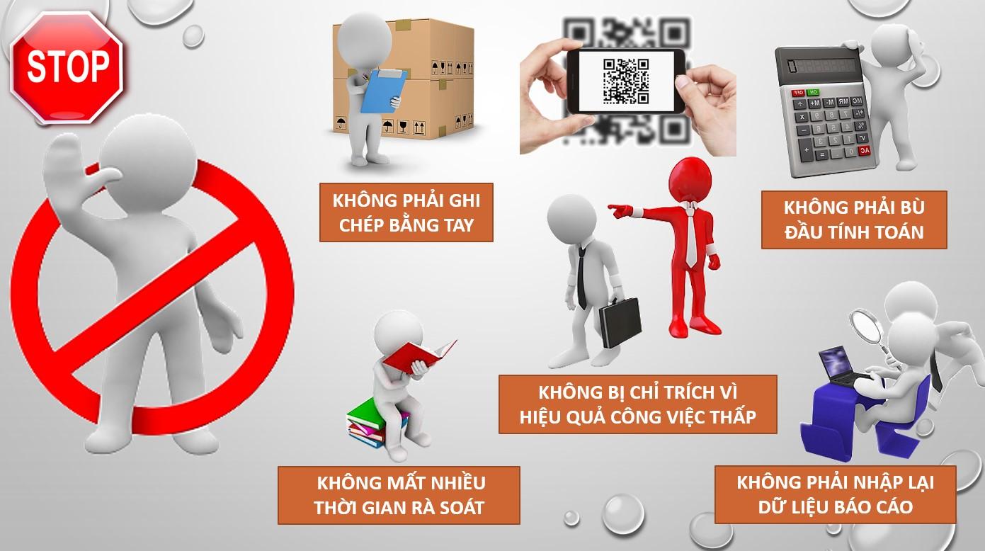 phan mem quna ly kho hang thong minh bang ma vach barcode qr code