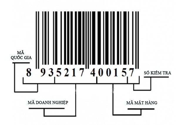 so sanh phan biet va ung dung cua ma vach barcode va ma qr code