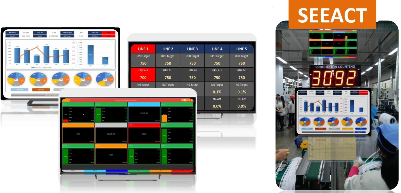 giai phap nha may thong minh - Hệ thống Quản lý Năng Suất-Chất Lượng-Gọi Hỗ Trợ SEEACT-CNC: