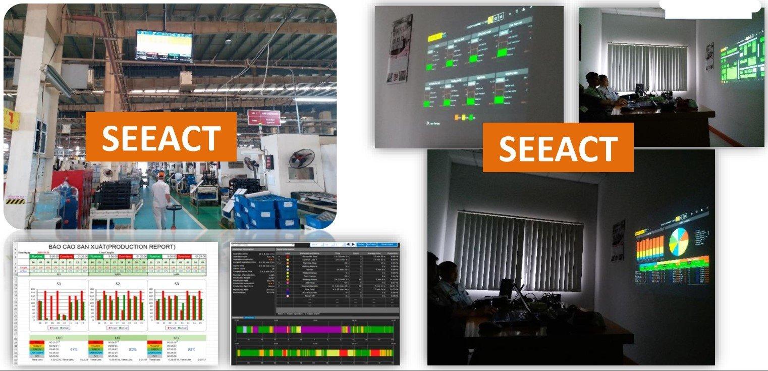 giai phap nha may thong minh - Hệ thống Quản lý Hoạt Động Sản Xuất - Năng Suất OEE SEEACT-CNC: