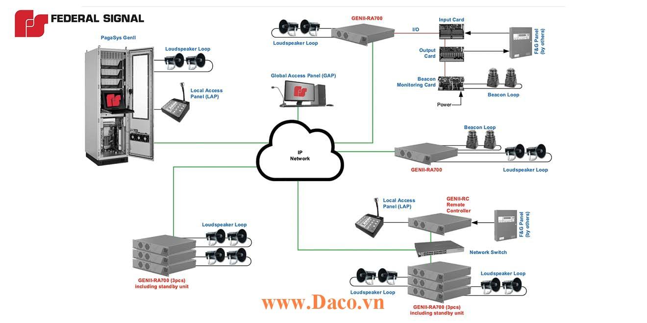 PAGASYS Gen II-Hệ thống phân phối khuếch đại âm thanh & Cảnh báo chung Federal Signals