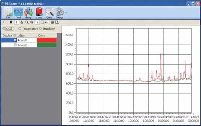 DL-100S-E Bộ ghi dữ liệu cảm biến nhiệt độ, độ ẩm ICP DAS-Đơn giản và hiệu quả