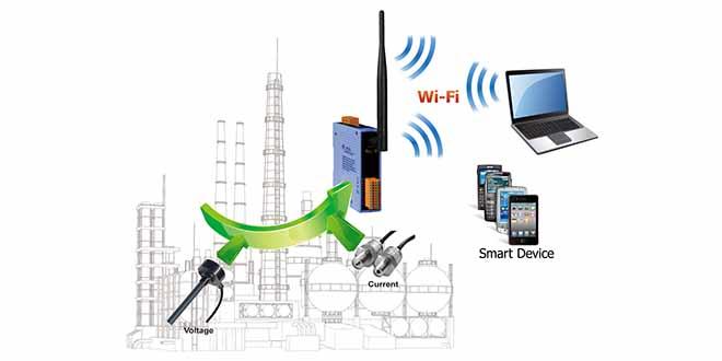 Remote IO Wifi Analog danh sách sản phẩm module vào ra IO từ xa không dây ICP DAS