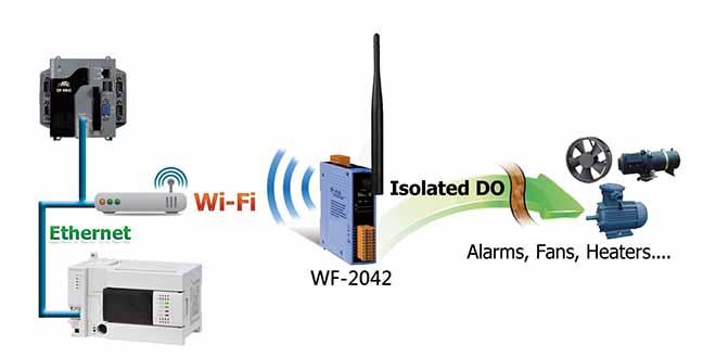 Remote IO Wifi Digital danh sách sản phẩm module vào ra IO từ xa không dây ICP DAS