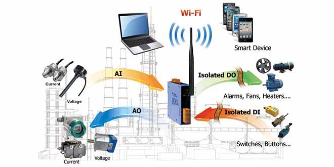 Remote IO Wifi Multifunction danh sách sản phẩm module vào ra IO từ xa không dây ICP DAS