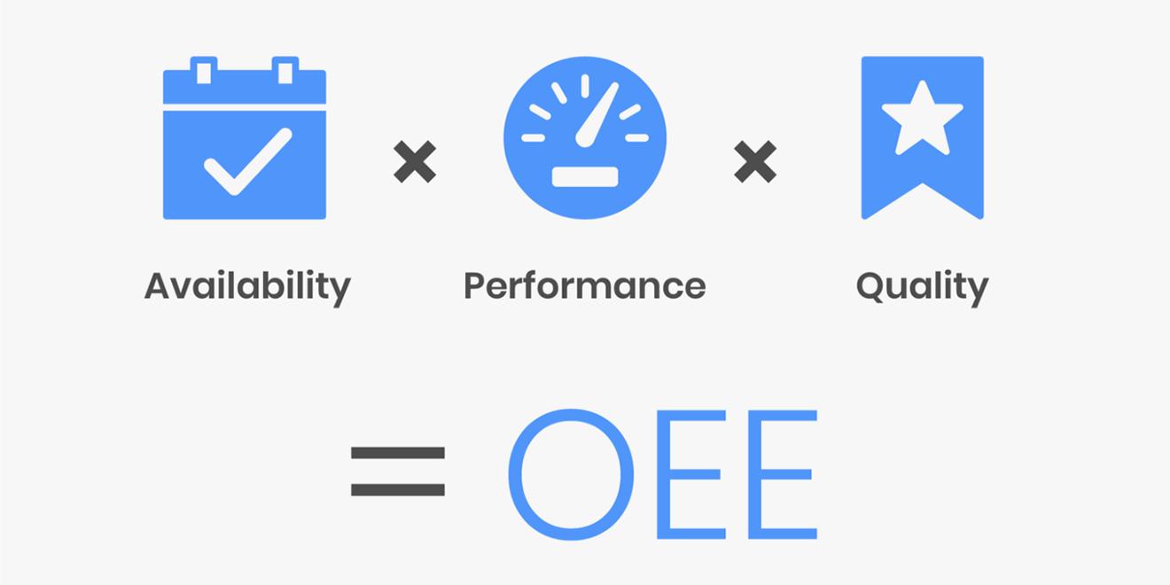 Chỉ số OEE và Quản lí những tổn thất trong sản xuất bằng IIOT