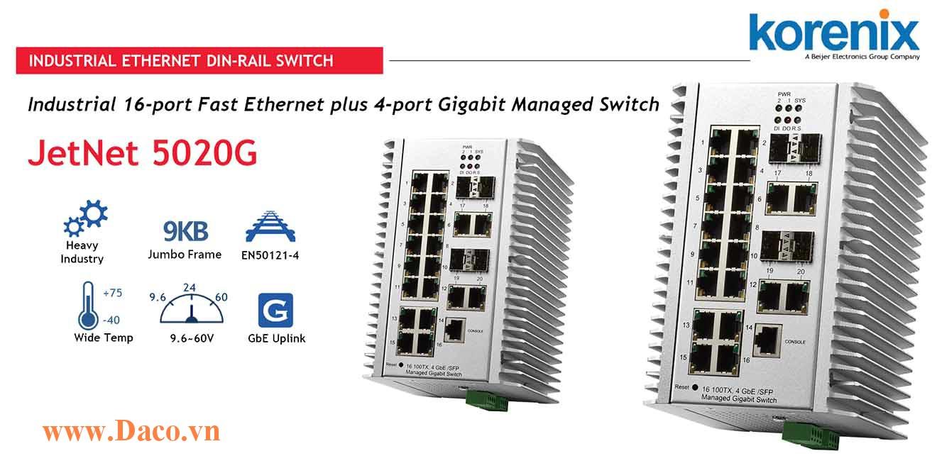 JetNet 5020G Managed Switch công nghiệp Korenix 16 FE ,4 GbE Port