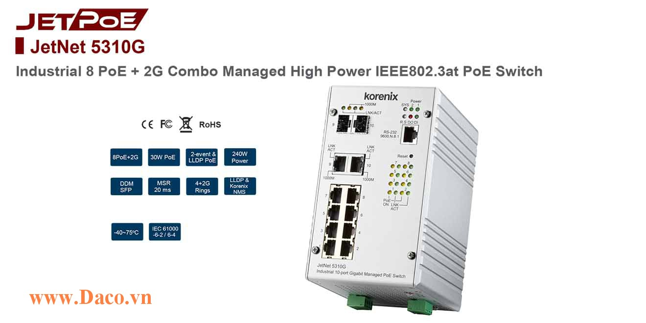 JetNet 5310G Managed Switch công nghiệp Korenix 8 FE, 2GbE Port