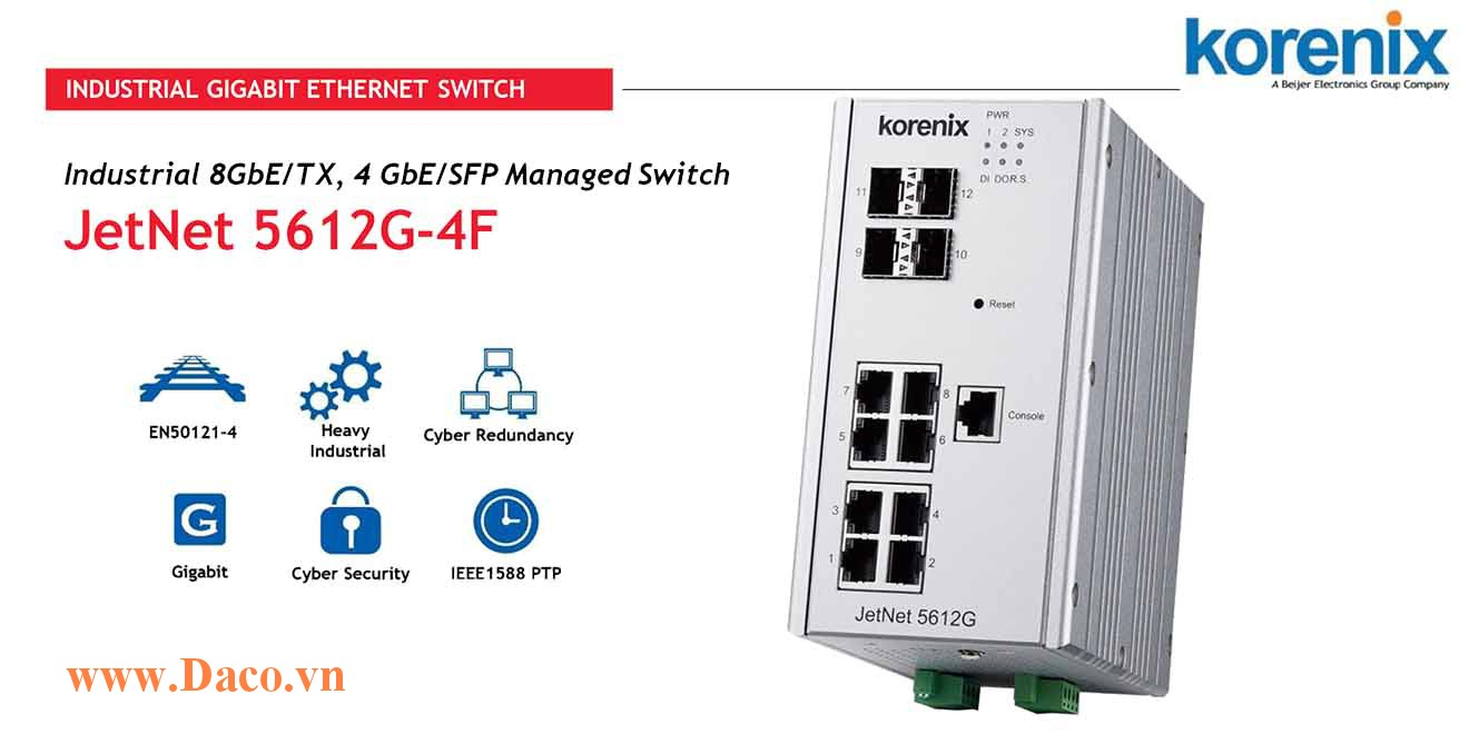 JetNet 5612G-4F Managed Switch công nghiệp Korenix 12GbE Port
