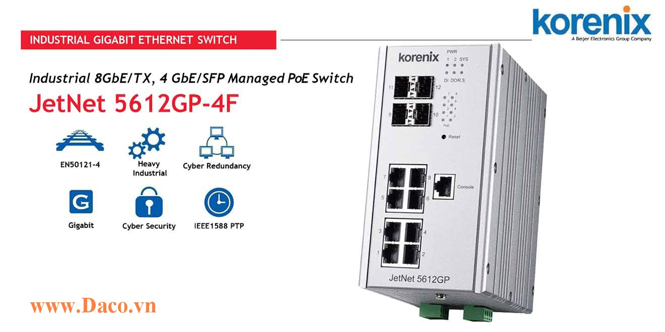 JetNet 5612GP-4F Managed Switch công nghiệp Korenix 12GbE POE Port