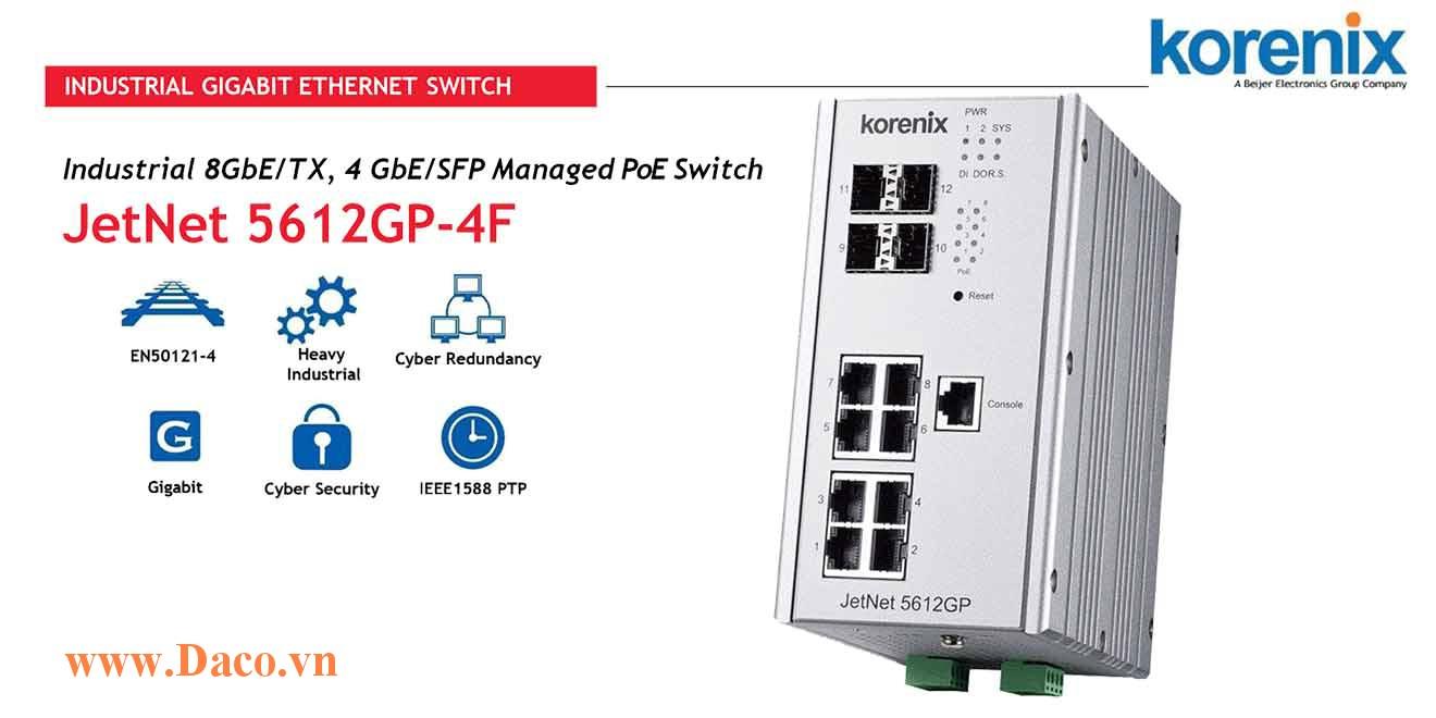 JetNet 5612GP-4F Managed Switch công nghiệp Korenix 12GbE POE Port