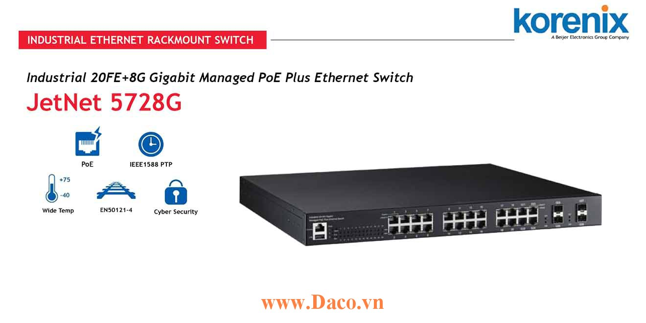 JetNet 5728G Managed Switch công nghiệp Korenix 20FE, 8GbE Port