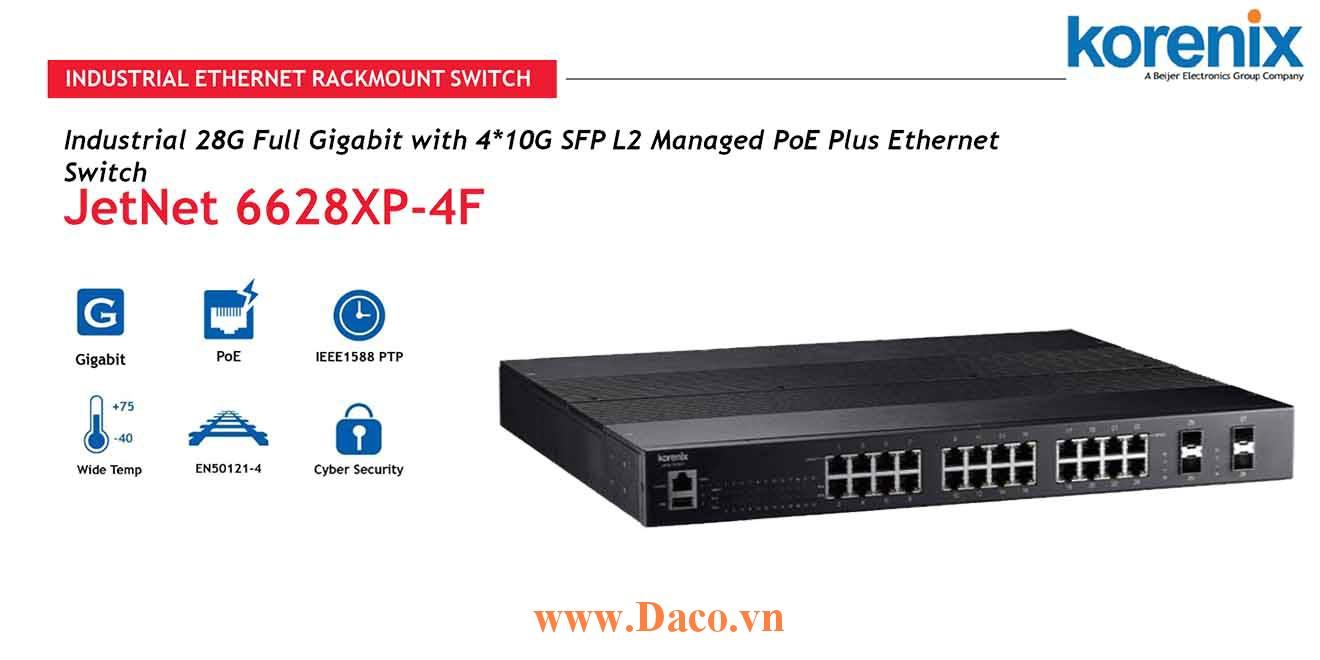 JetNet 6628XP-4F Managed Switch công nghiệp Korenix 28GbE/4*10 GbE SFP Port