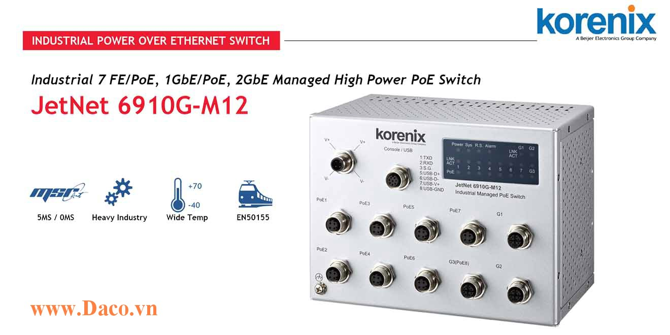 JetNet 6910G-M12 Managed Switch công nghiệp Korenix 7FE, 1GbE/POE, 2GbE ETN Port