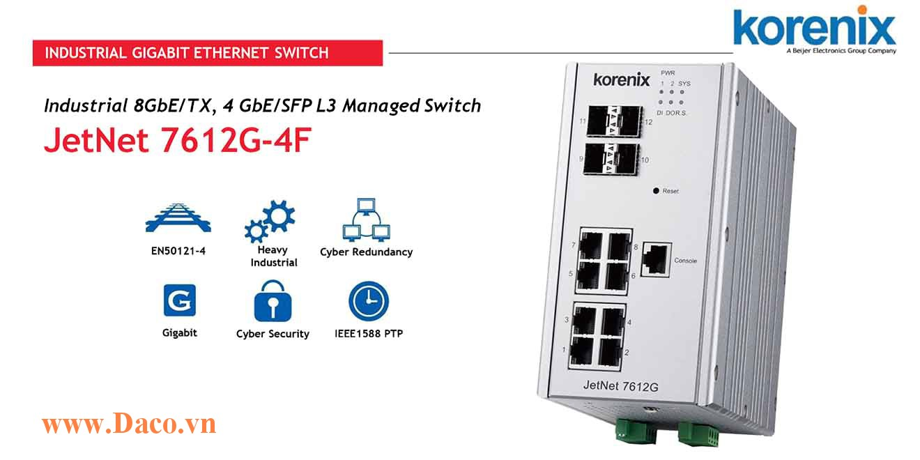 JetNet 7612G-4F Managed Switch công nghiệp Korenix 12 GbE Port