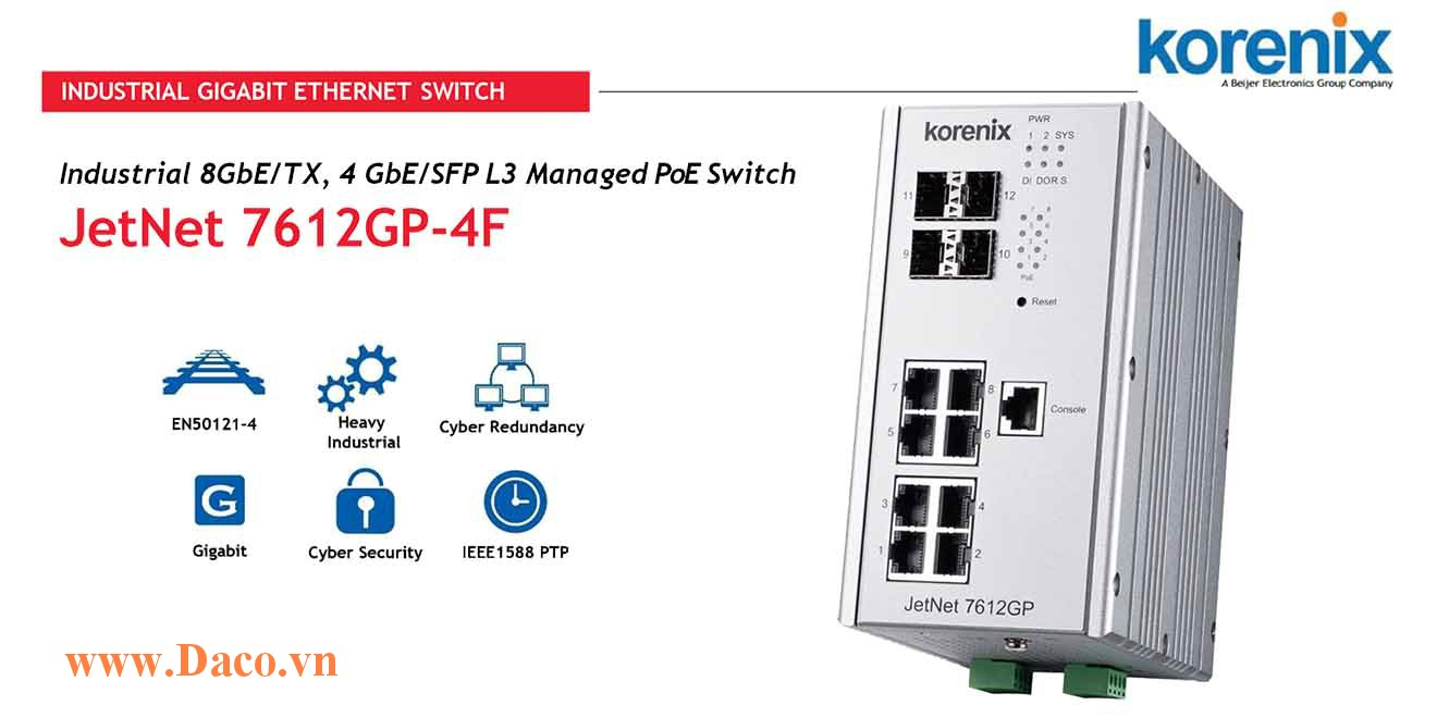 JetNet 7612GP-4F Managed Switch công nghiệp Korenix 12 GbE POE Port