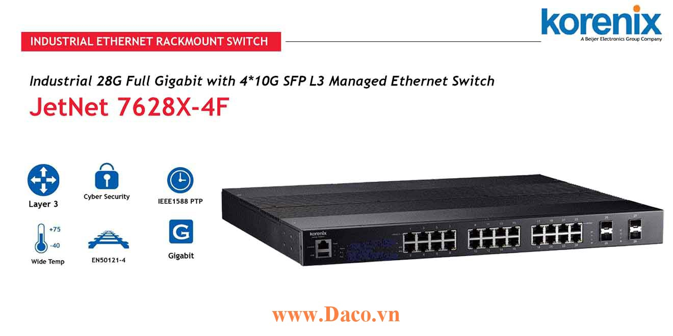JetNet 7628X-4F Managed Switch công nghiệp Korenix 4*10 GbE SFP Port