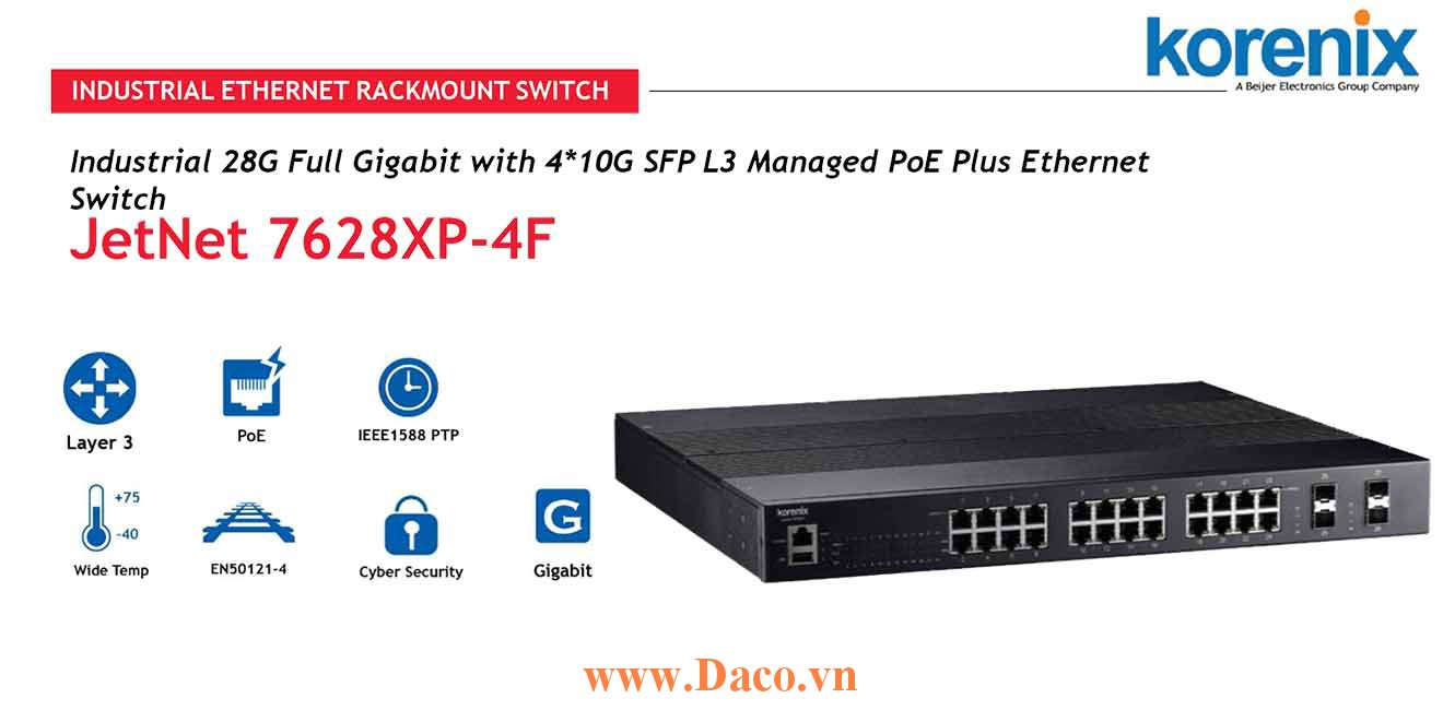JetNet 7628XP-4F Managed Switch công nghiệp Korenix 4*10G SFP POE Port