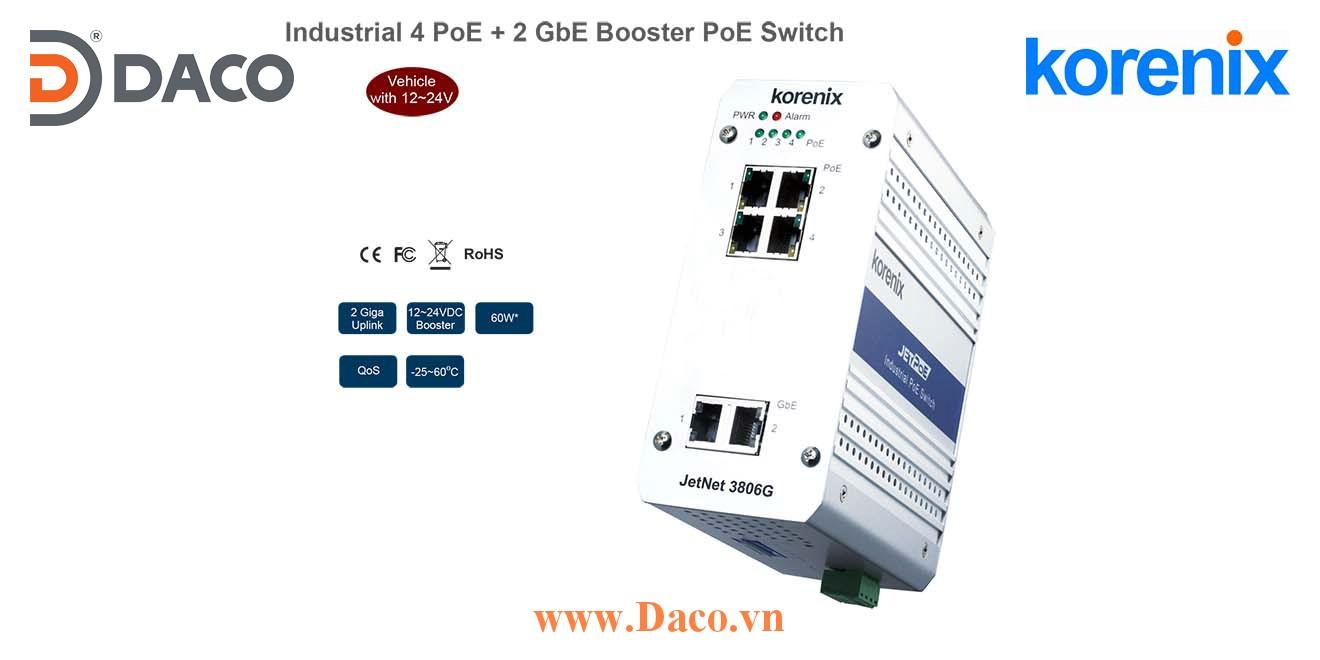 JetNet 3806G Korenix Industrial POE Booster Switch 4 POE Port+2 GbE Port