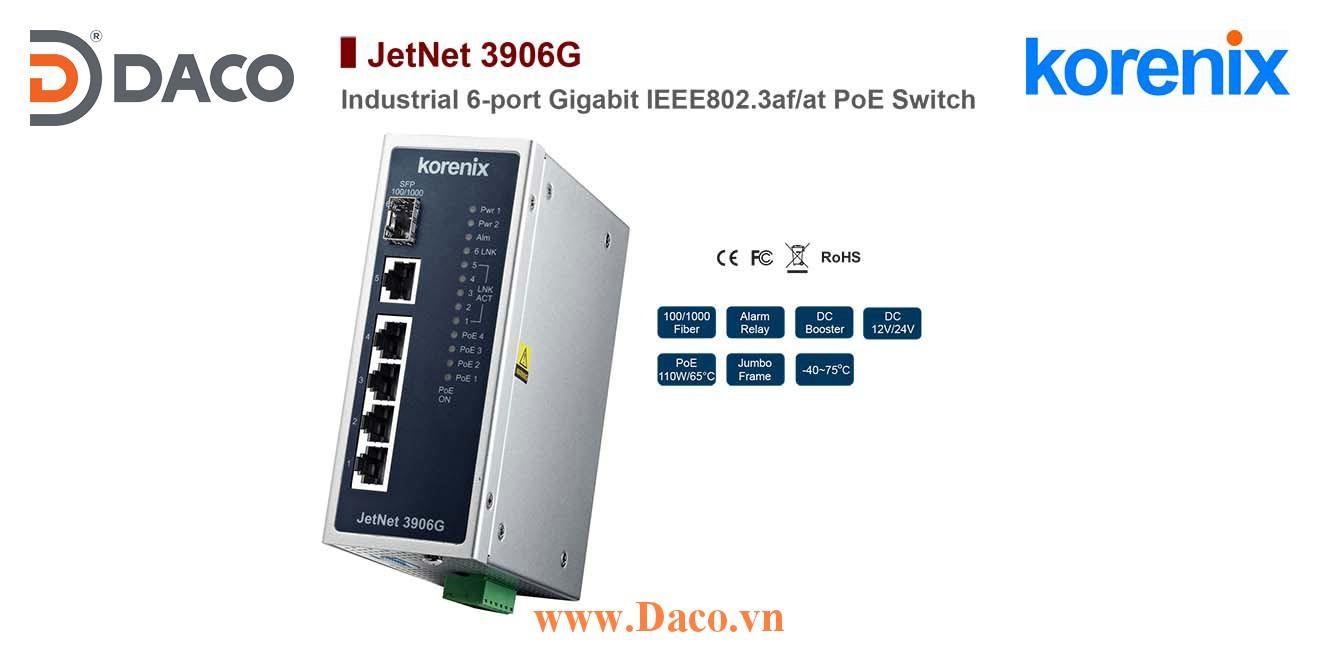JetNet 3906G Korenix Industrial POE SFP Switch 4 POE Port+1 GbE+1 GbE SFP