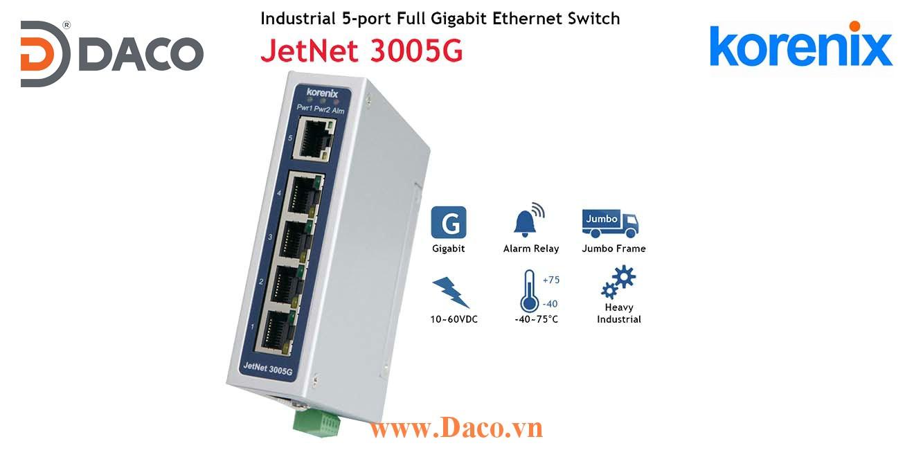 JetNet 3005G Korenix Unmanaged Switch công nghiệp Gigabit Ethernet 5 cổng LAN