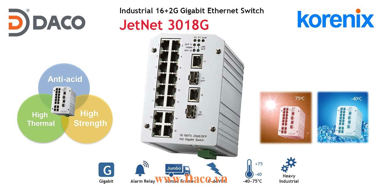 JetNet 3018G Korenix Unmanaged Switch công nghiệp Gigabit Ethernet 18 cổng LAN