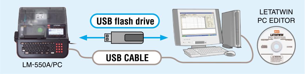 LM550A-Kết nối in từ máy tính-Quản lý dự án tốt hơn, hiệu quả hơn