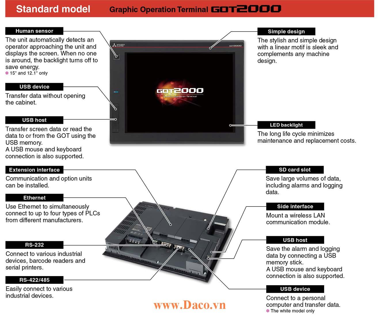 Màn hình cảm ứng Mitsubishi GT2715 HMI 15 Inch-Cấu hình