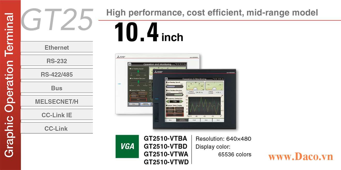 Màn hình cảm ứng Mitsubishi GT2510 HMI 10.4 Inch