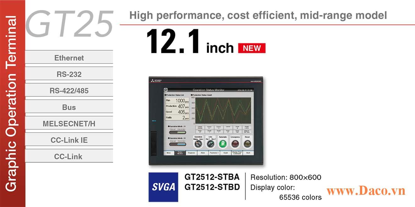 Màn hình cảm ứng Mitsubishi GT2512 HMI 12 Inch