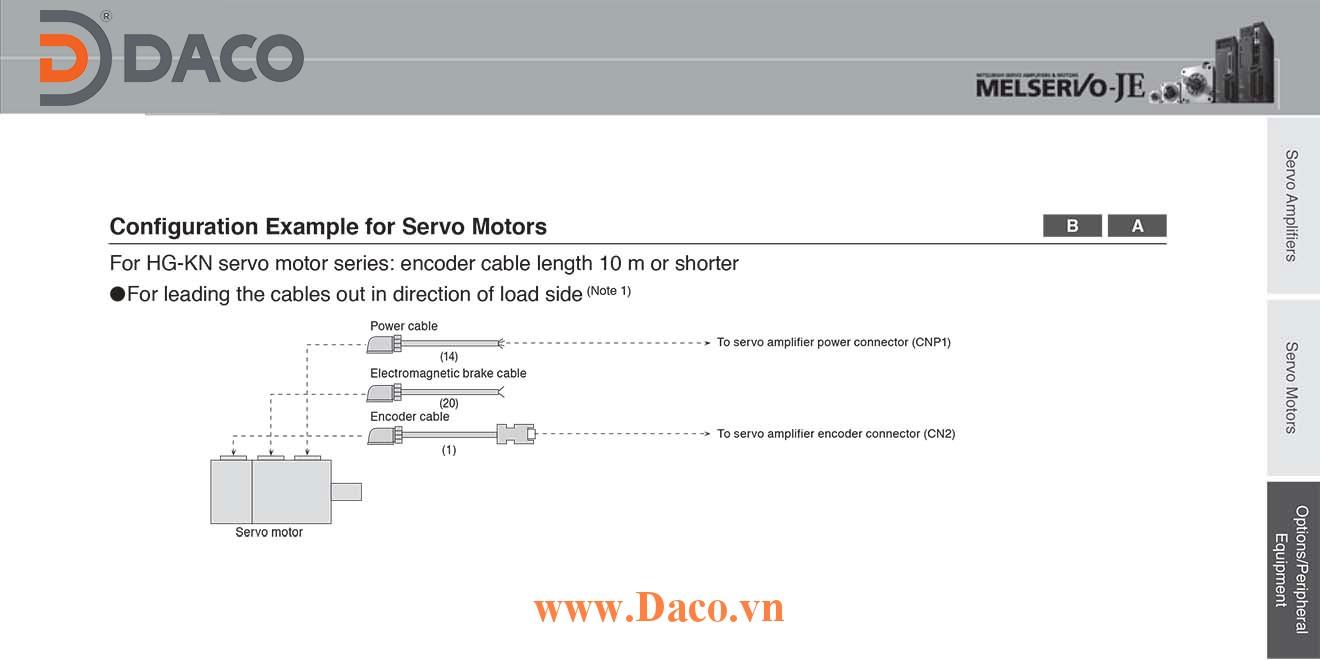 MR-JE Cáp Nguồn-Bộ điều khiển Mitsubishi Servo Driver Amplifier