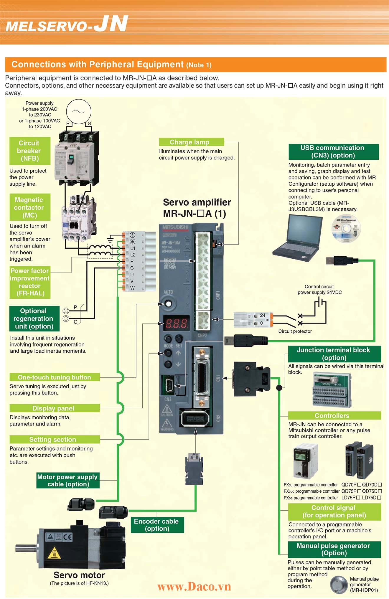 MR-JN Bộ điều khiển động cơ Servo Mitsubishi 0.1 KW~0.4 KW, 1 Pha 220VAC/110VAC
