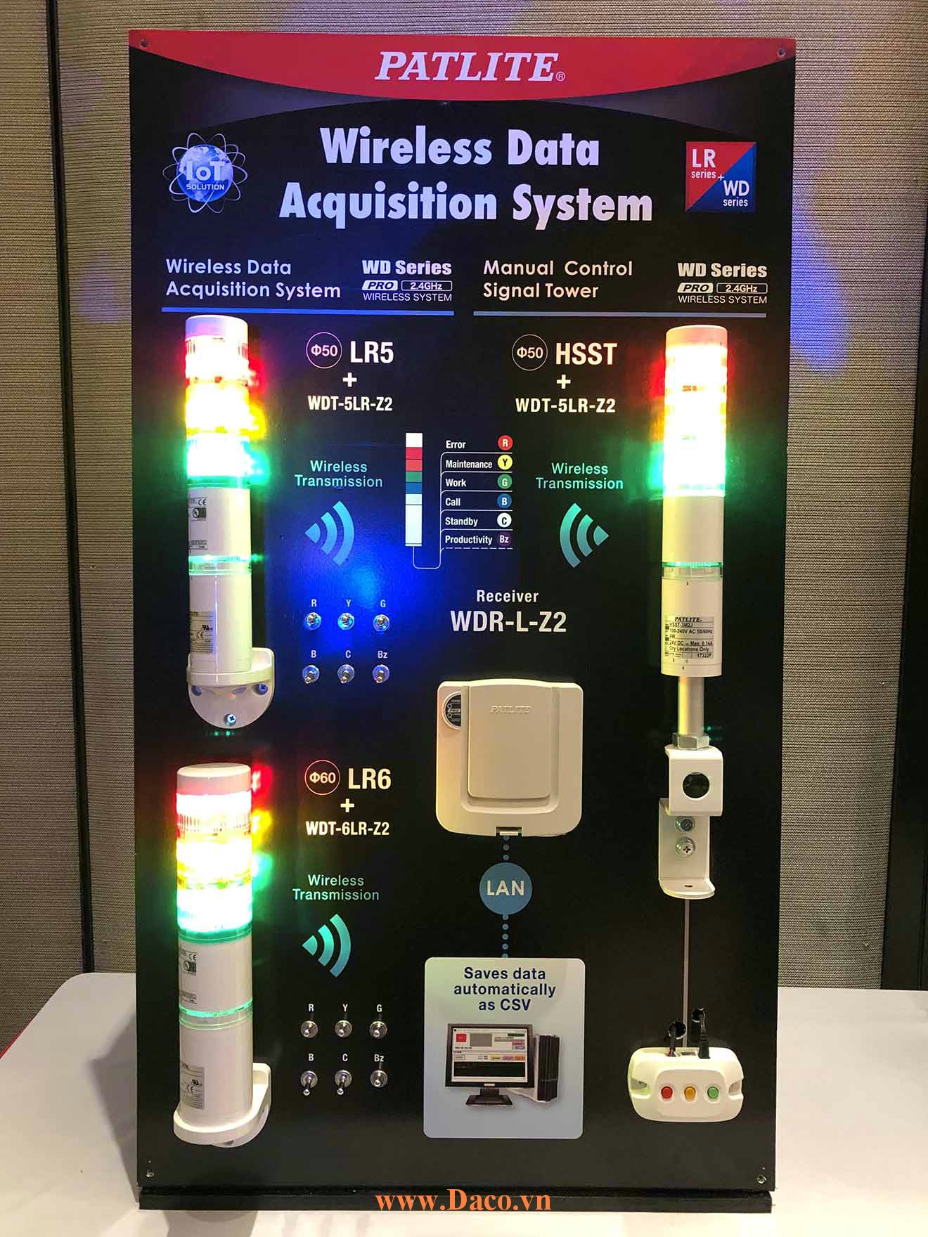 Hình ảnh thực tế sản phẩm đèn báo Patlite không dây WDT-WDR