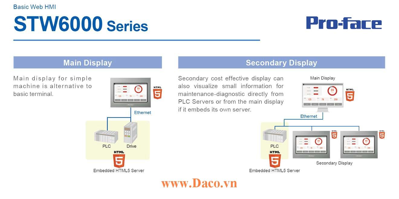 PFXSTW6000WAD Màn hình cảm ứng Web HMI Proface 4-7-10-12-15 Inch STW-6000WA