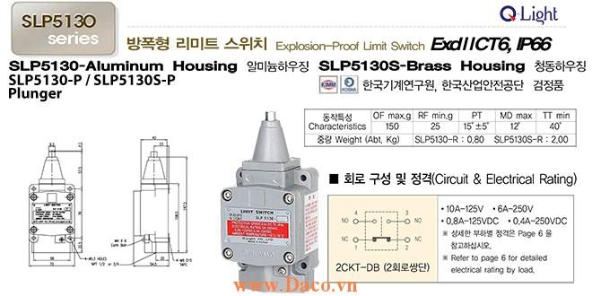 Công tắc hành trình SLP5130-P Qlight Phòng nổ ExdIICT6, IP67, KIMM, KOSHA