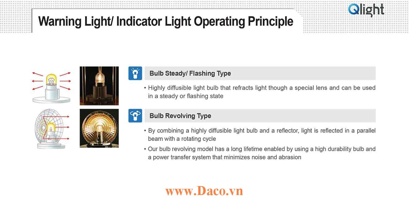 Bóng sợi đốt Qlight cho đèn cảnh báo tín hiệu, đèn tháp, đèn tầng Qlight