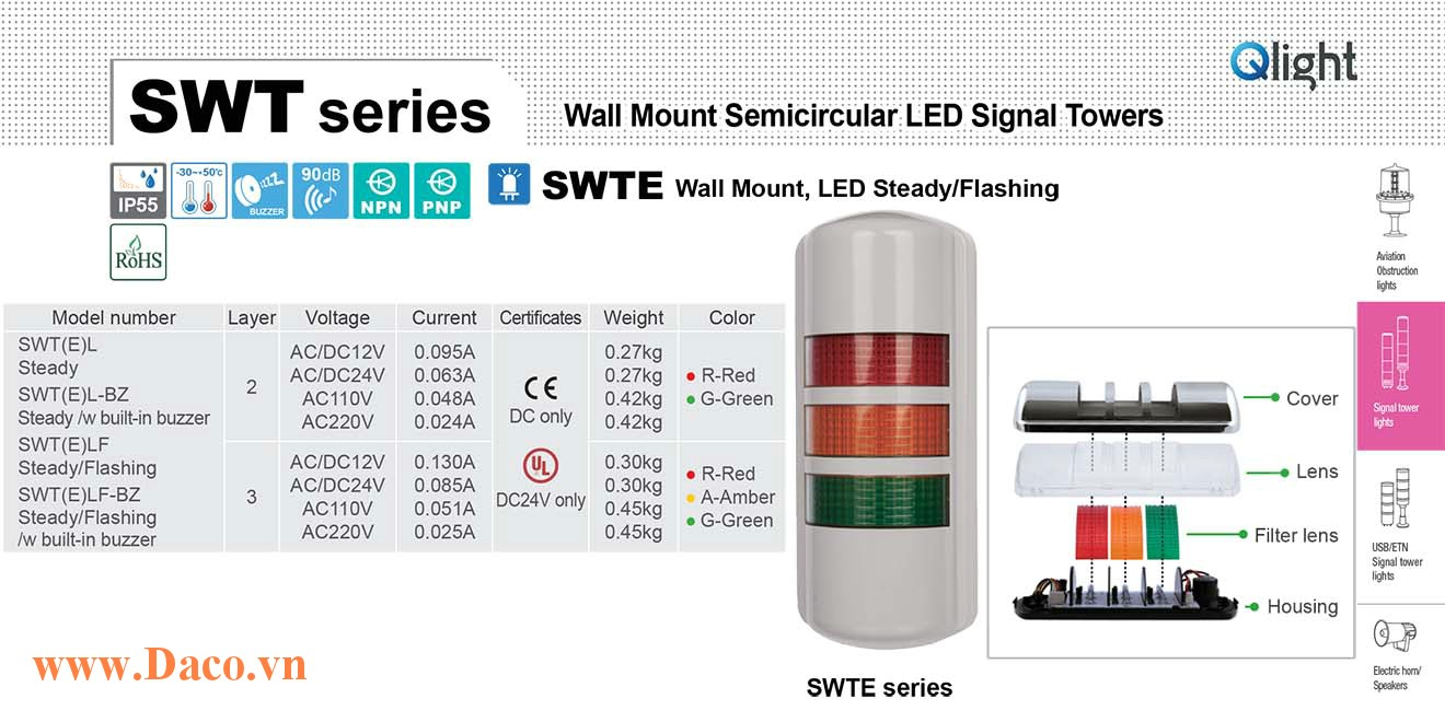 SWTELF-BZ-3-220-RAG Đèn tháp bán nguyệt gắn tường Qlight Φ90 Bóng LED 3 tầng Còi Còi Buzzer 90dB IP55