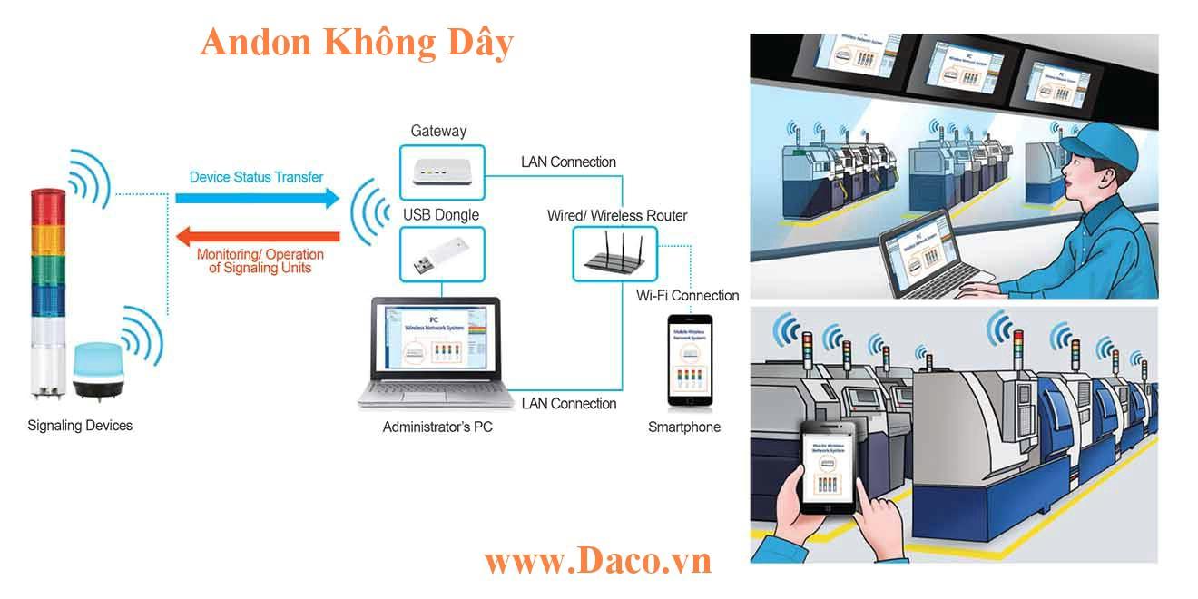 Qlight Wireless Network ZigBee Mạng Andon Không Dây-Quản lý trạng thái, năng suất, OEE