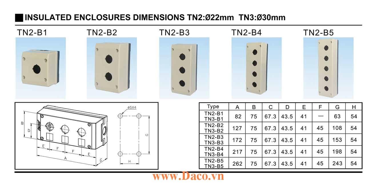 TN3-B Hộp nút nhấn Tend 1-2-3-4-5 lỗ Φ30