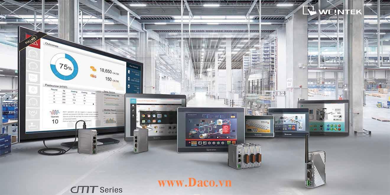 cMT-Solutions Giải pháp Cho Smart Factory Nhà máy thông minh, IoT Công nghiệp 4.0